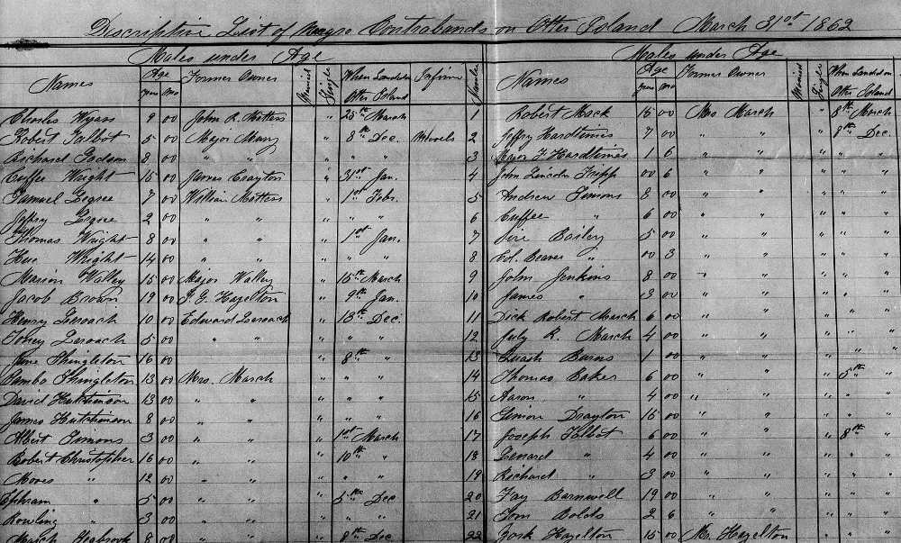 Census of Contraband Camp, Otter Island, SC, April 1862, Slaveholders Listed