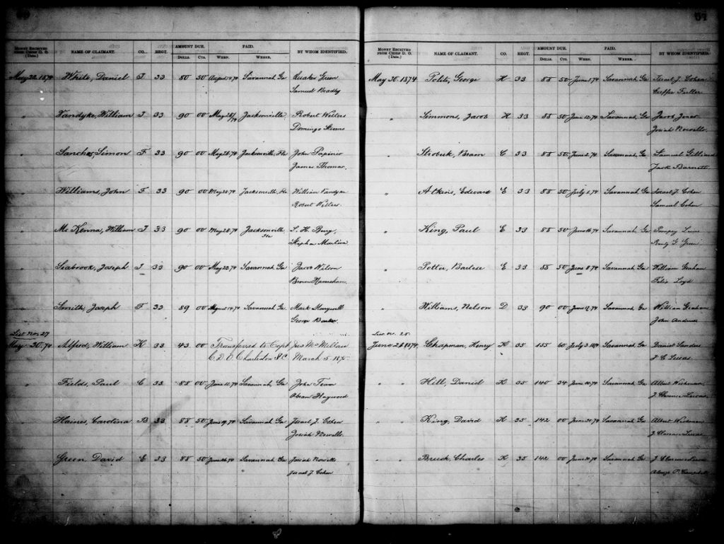 Strobert Bram Register of Bounty Claims Savannah 1874