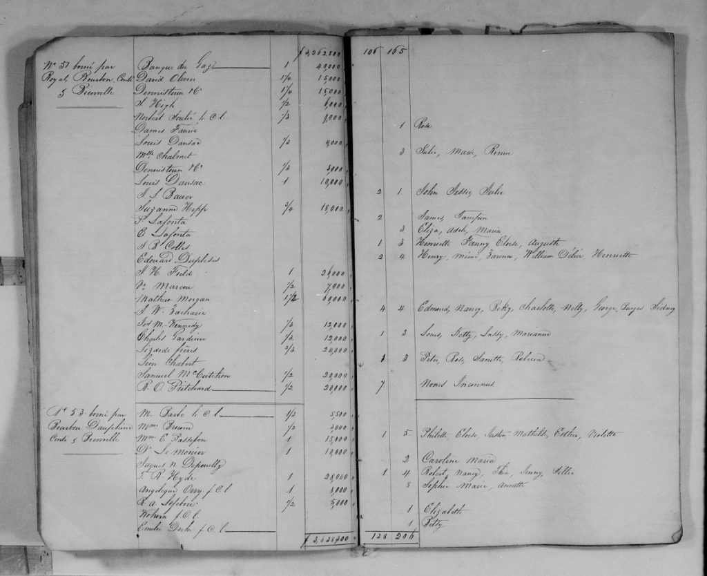 Assessment of Property and Census of Slaves and Their Owners, 1837, New Orleans, LA