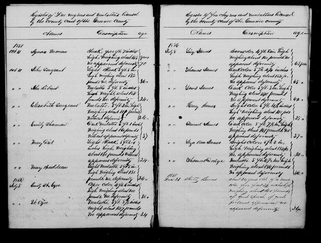 Documents Pertaining to Free Negroes, 1836-1859, Ste. Genevieve County (Missouri)