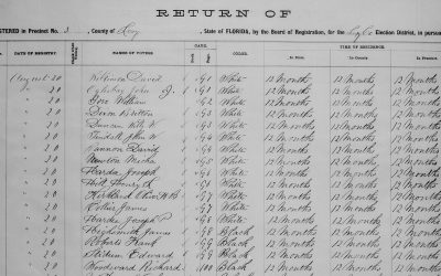 US, Florida — Voter Registration Records, 1867–1905