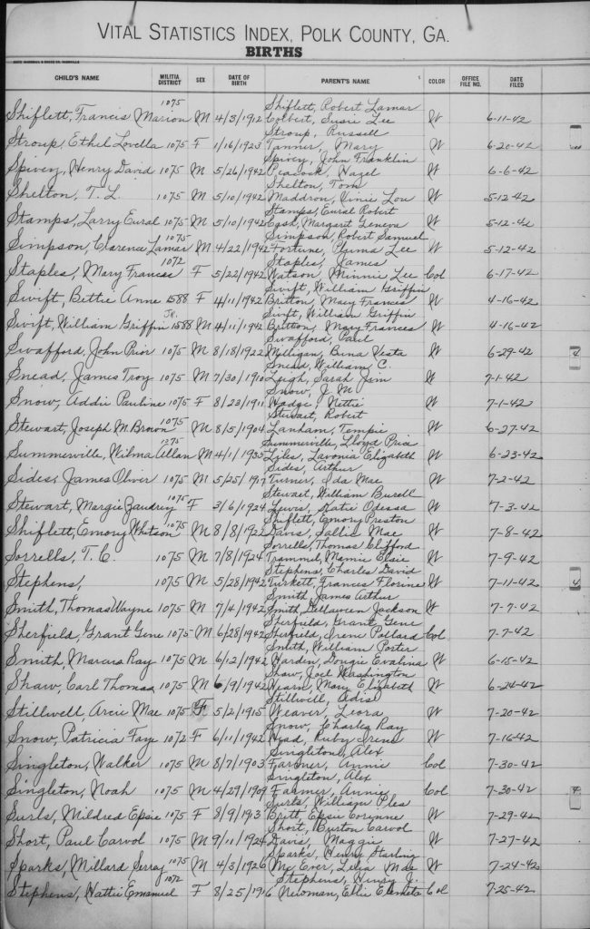 US, Georgia -- County Delayed Birth and Death Records, 1870-1960