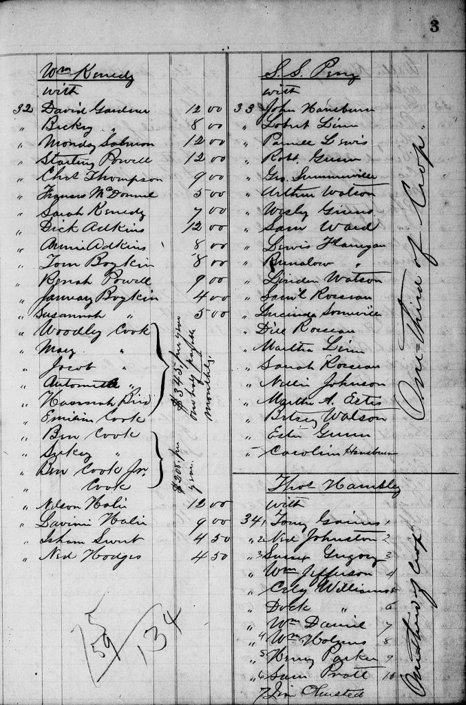 Labor Contract, William Kennedy With Freedmen, Brazoria County, Texas